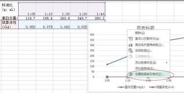 如何在excel2013中制作双坐标折线图?