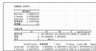 如何在Excel2016中计算两个变量回归方程?