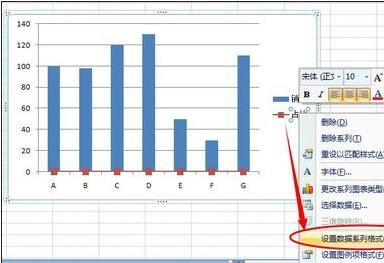 excel2007如何设置次坐标轴?excel2007设置次坐标轴教程