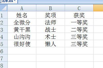 准备一个Excel表格的获奖人员的名单