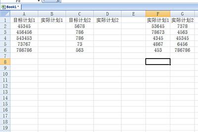 我们以下方的的表格例子