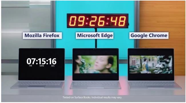 谷歌将大幅降低 Chrome 电量消耗:限制标签页后台进程,增加笔记本续航