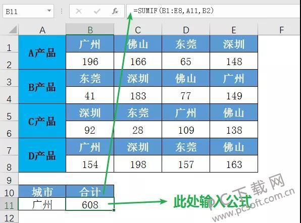 Excel三个经典求和难题,简短一行公式就够了!