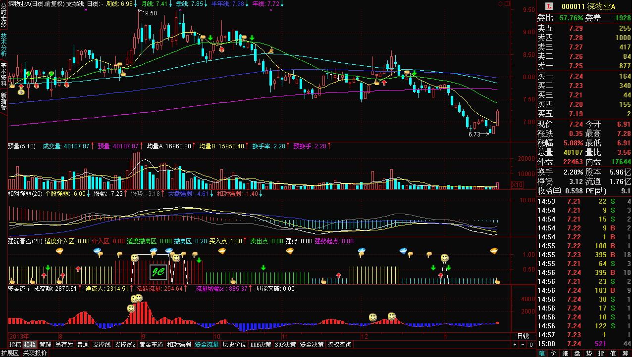 华泰证券分析交易系统截图0