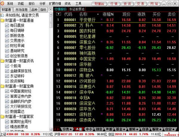 东莞证券财富通截图0