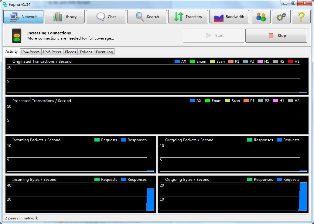 Fopnu(p2p文件传输软件)