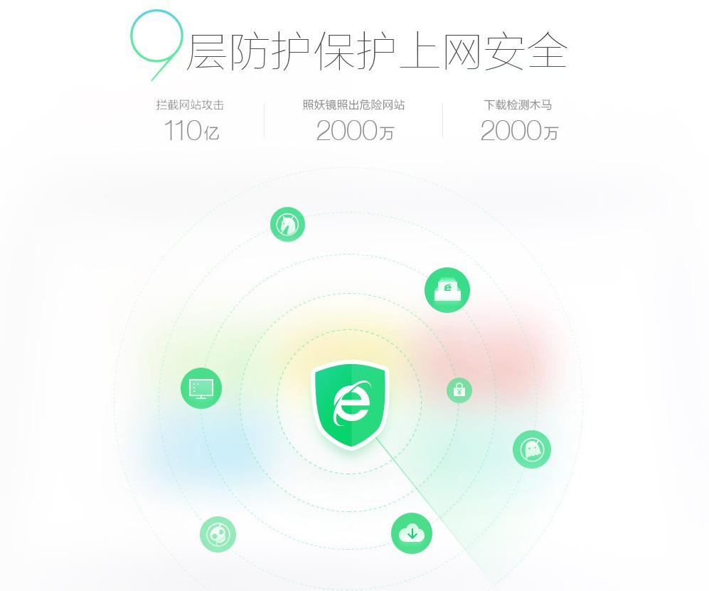 360安全浏览器截图4