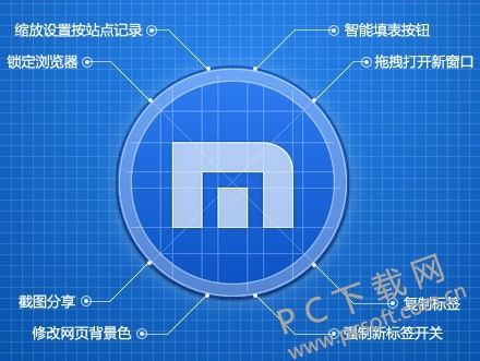 傲游浏览器(Maxthon)-2.jpg