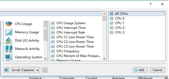 使用SysGauge监测CPU使用率的方法