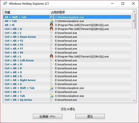 Windows Hotkey Explorer截图0