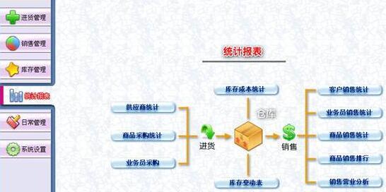 漢陽維修管理軟件系統