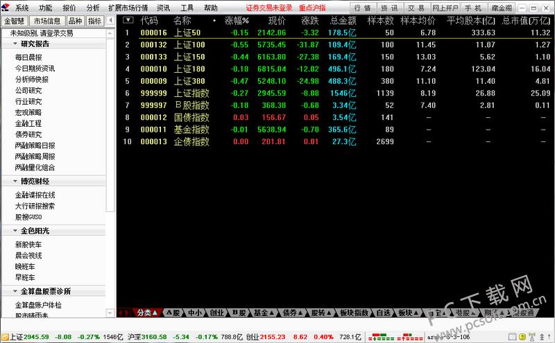 国信证券金太阳专业版-3.png
