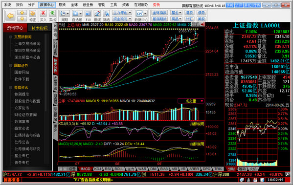 国都证券网上交易互动版截图3