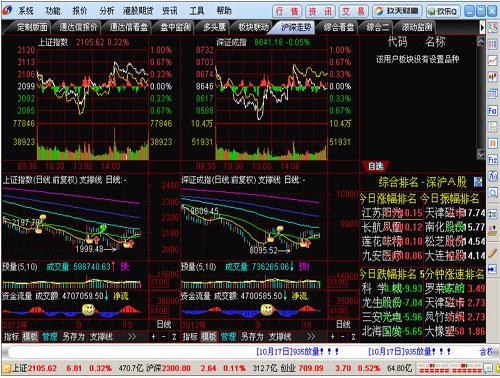 中国银河证券海王星
