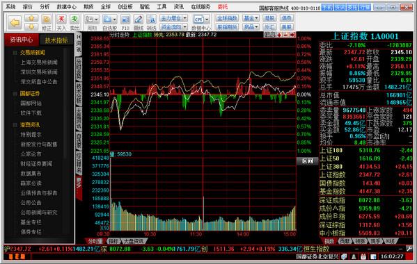 国都证券网上交易互动版截图0