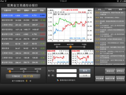 纸黄金交易通官网-往往看到波段性的投资机会便急于出手
